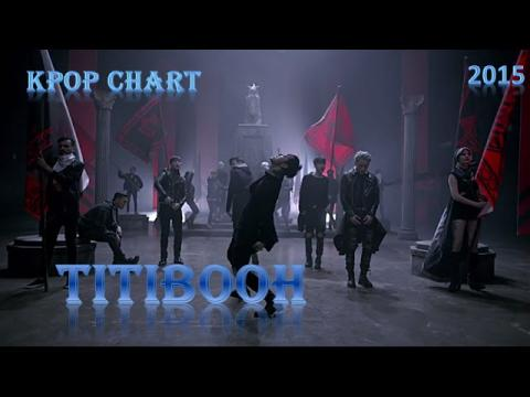 Top 25 K-pop Songs November (Week 3) [2015]